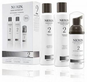 Как работает косметика Nioxin: обзор средств
